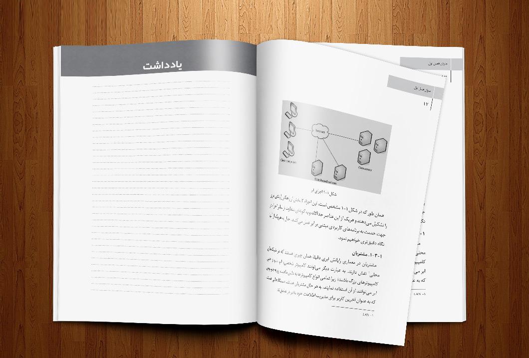 دانلود قالب آماده و استاندارد کتاب وزیری در ورد (word)
